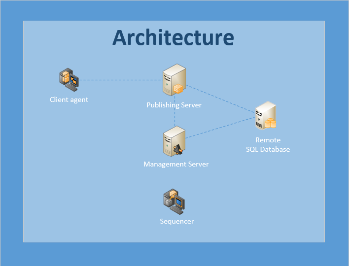 home server diagram client server diagram visio enterprise architecture app v 5 0 sp2 install ndash sc joe #12